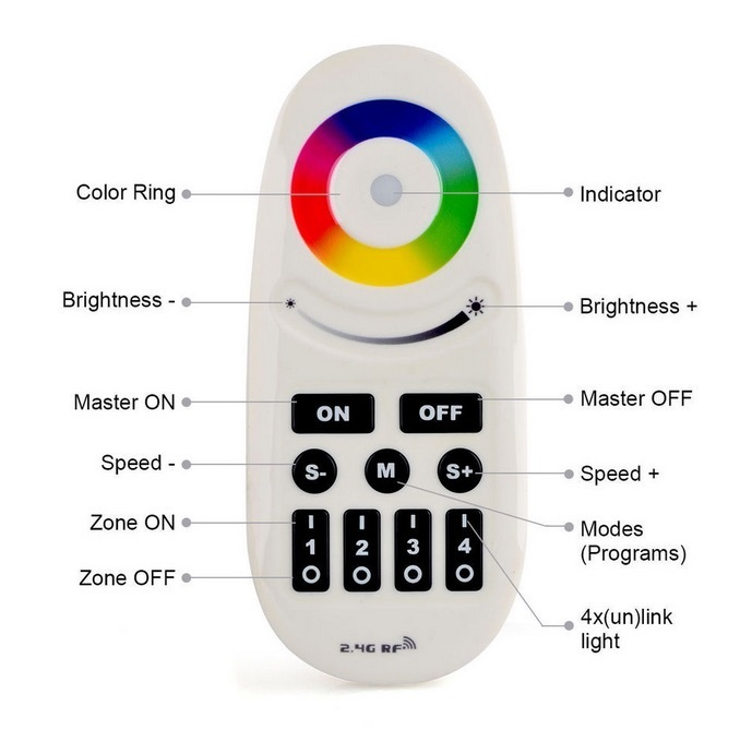 4 Zonen LED Touch Fernbedienung für RGB / RGBW Controller, LED ...
